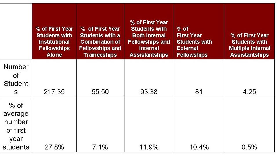 1 year online phd programs